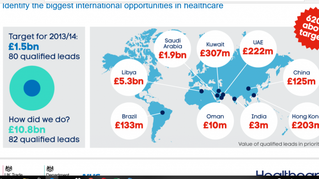Brand NHS – Your Global Healthcare Provider